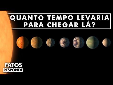 Como será possível viajar até o novo sistema solar descoberto pela NASA?