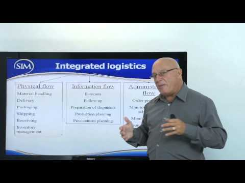 What is Integrated Logistics?