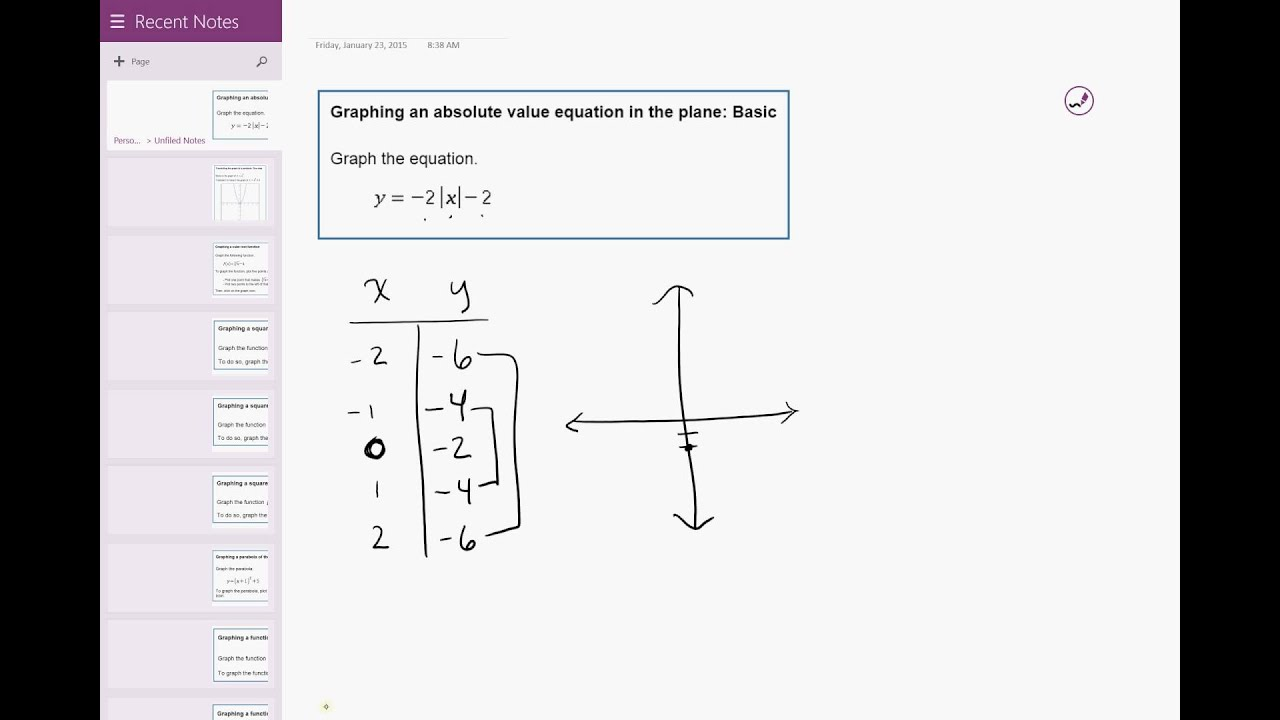 12 01 Graphing An Absolute Value Equation In The Plane Basic