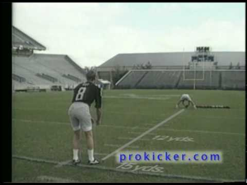 How to punt the football - Ray Guy NFL Punter - How to Align when punting the football.