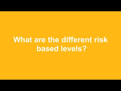 Food Act 2014 - What are the different risk based levels?