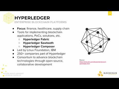 [CS198.2x Week 3] Enterprise Blockchain Platforms
