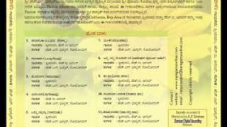 Download Hindi Video Songs - Hosa Baalu: Remixed Kannada Film Classics