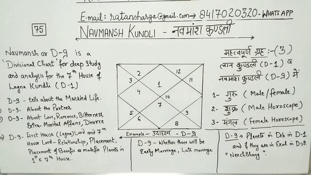 navmansh kundli astrology