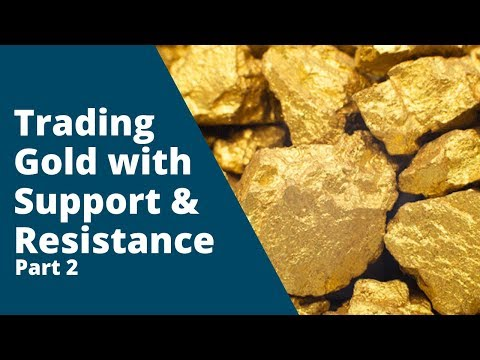 Trading Gold with Support and Resistance, Part 2
