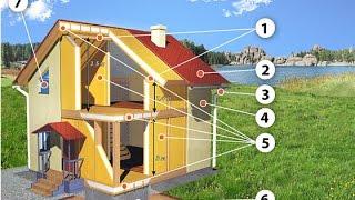 История канадской технологии строительства домов(Технология, известная нам сегодня под именем «канадской», каркасно-щитовой или сэндвич, действительно..., 2014-07-25T05:46:26.000Z)