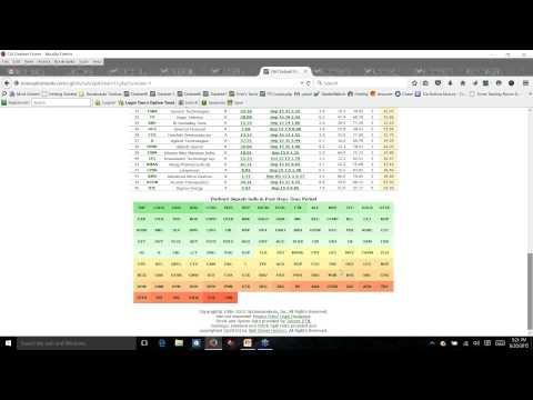 Trading the DarkNet Signals