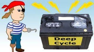 battery car light