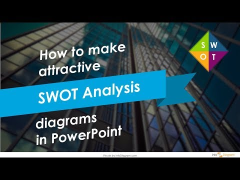 How To Perform SWOT Analysis Diagrams In PowerPoint