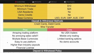 Quick Option Review   Mobile App Trading on iPhone or Android