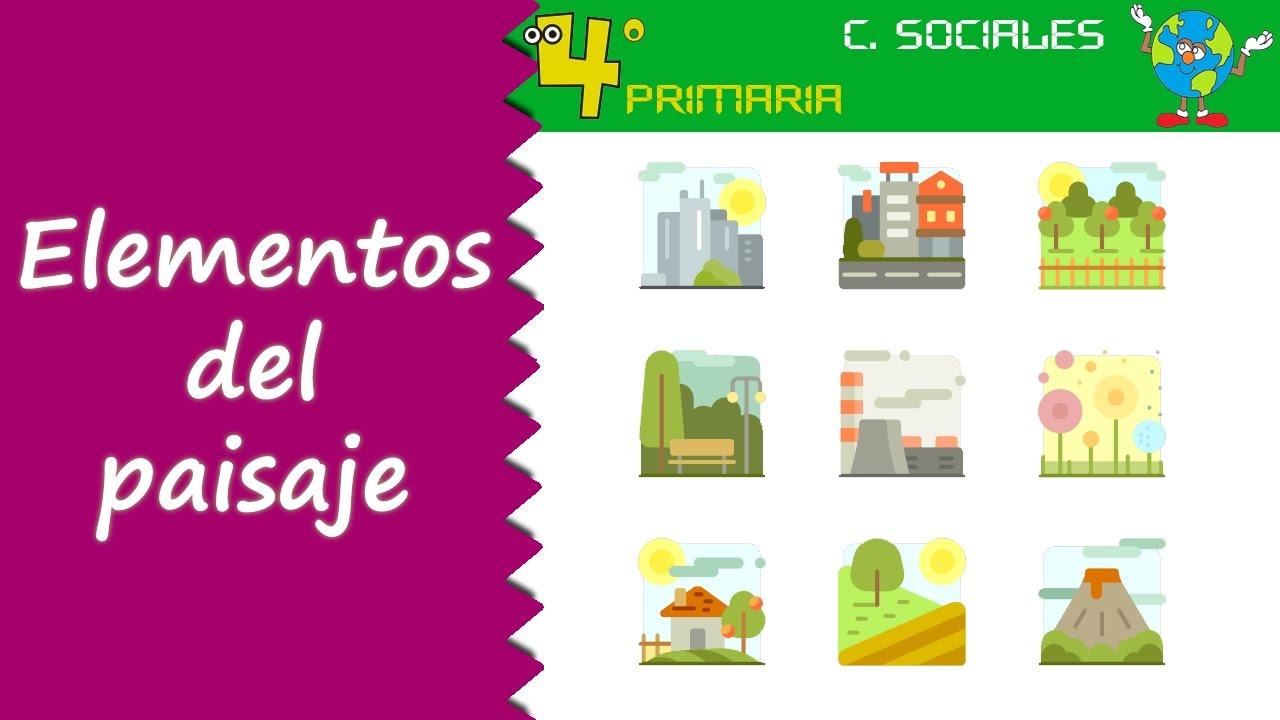 Ciencias Sociales. 4º Primaria. Tema 4. Elementos del ...