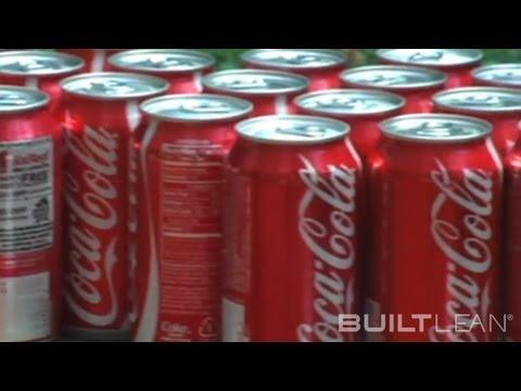 Shocking Facts About Coca Cola (aka Coke)!