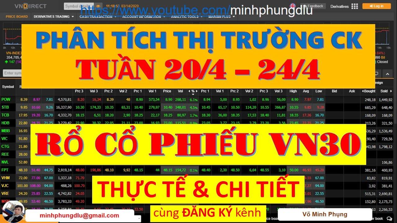 Phân tích cổ phiếu rổ VN30 tuần 20/4 – 24/4 || PHÂN TÍCH THỊ TRƯỜNG CHỨNG KHOÁN