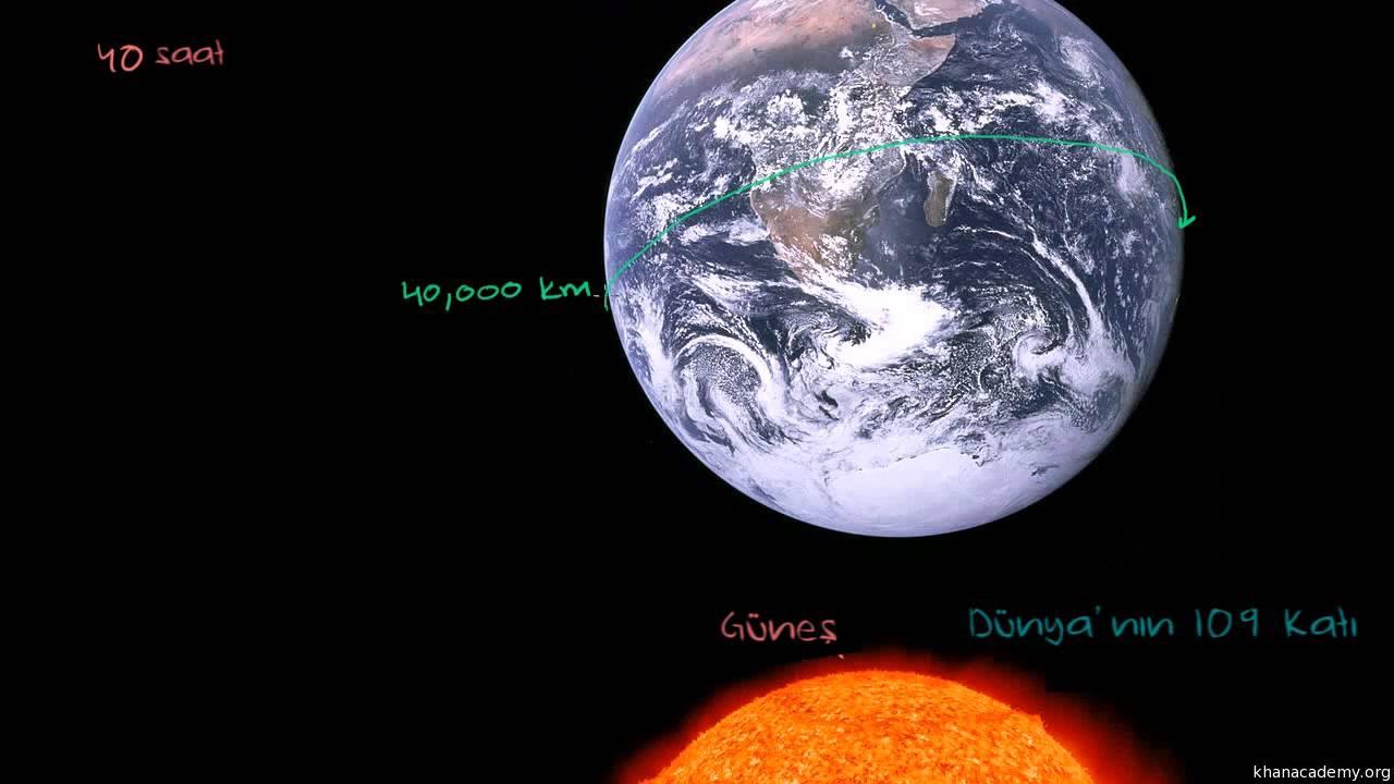 Dunya Ve Gunes In Boyutlari Yer Ve Uzay Bilimleri Evrenin Boyutu
