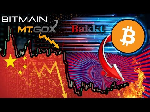 China: Bad News for Crypto! Should You Be Worried? Bitcoin 'Mirror World' Theory 🚀