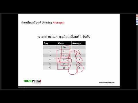 สอนเทรด Forex พื้นฐาน ฟรี EP 06 Moving Average MACD   XM Webinars   Thai