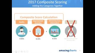 Video Amazing Charts Webinar: MACRA Series- Improvement Activities Webinar 4/12/17 download MP3, 3GP, MP4, WEBM, AVI, FLV Juli 2018