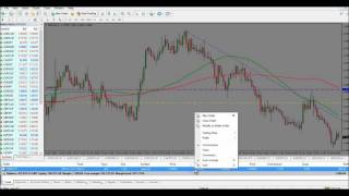 Live Forex Trading - GBPNZD Price Action Trade