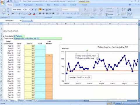 Run Chart Tutorial for Excel versions 2007 - 2010 - YouTube