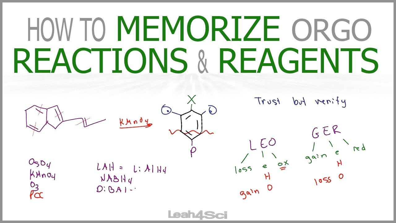 How to Memorize Organic Chemistry Reactions and Reagents [Workshop  Recording]