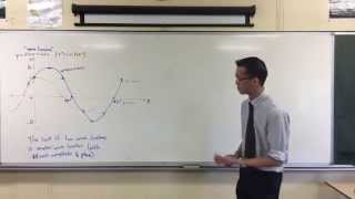 Introduction to Auxiliary Angle (1 of 2: Adding 2 Waves)