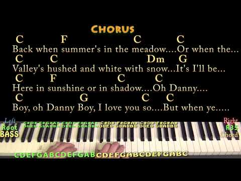 Danny Boy Traditional Piano Cover Lesson In C With Chordslyrics