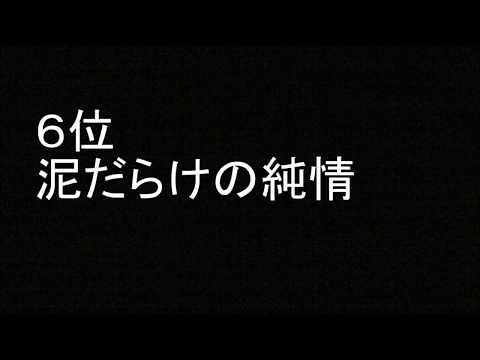 「山口百恵」 出演作品ベスト ランキング