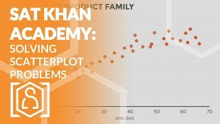 sat khan academy solving scatterplot problems