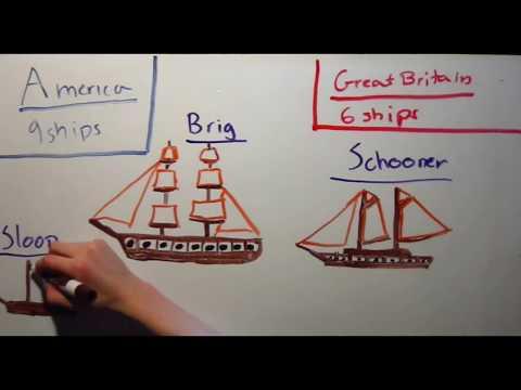Battle of Lake Erie:  Weapons, Ships, & Gear