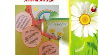 Лепбук как средство обучения детей