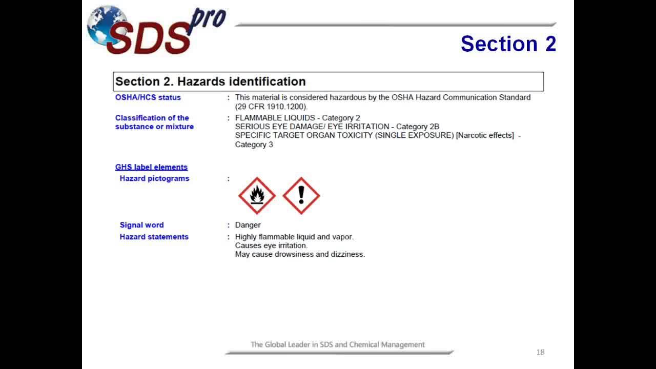 GHS and the Manufacturer - ASA Safety Webinar - April 10, 2013