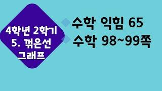 (온라인 학습) 초등학교 수학 4학년 2학기 5단원 꺾…