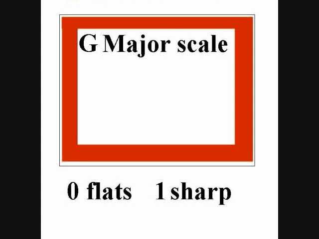 G  Major scale 0 flats, 1 sharp