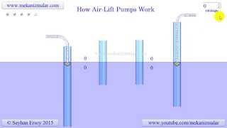 how air lift pumps work