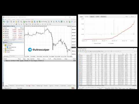 Youtube videos forex tradings