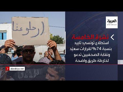 نشرة الخامسة | استطلاع تونسي: تأييد بنسبة 74% لقرارات سعيّد..ونقابة الصحفيين تدعو لخارطة طريق واضحة  - 17:55-2021 / 7 / 27