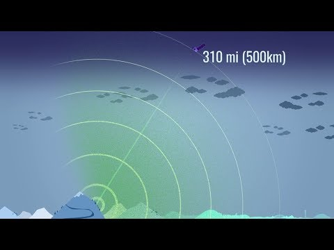 ICESat-2 By the Numbers: 300 Trillion