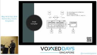 How to create awesome polyglot applications using GraalVM - Voxxed Days Singapore 2019