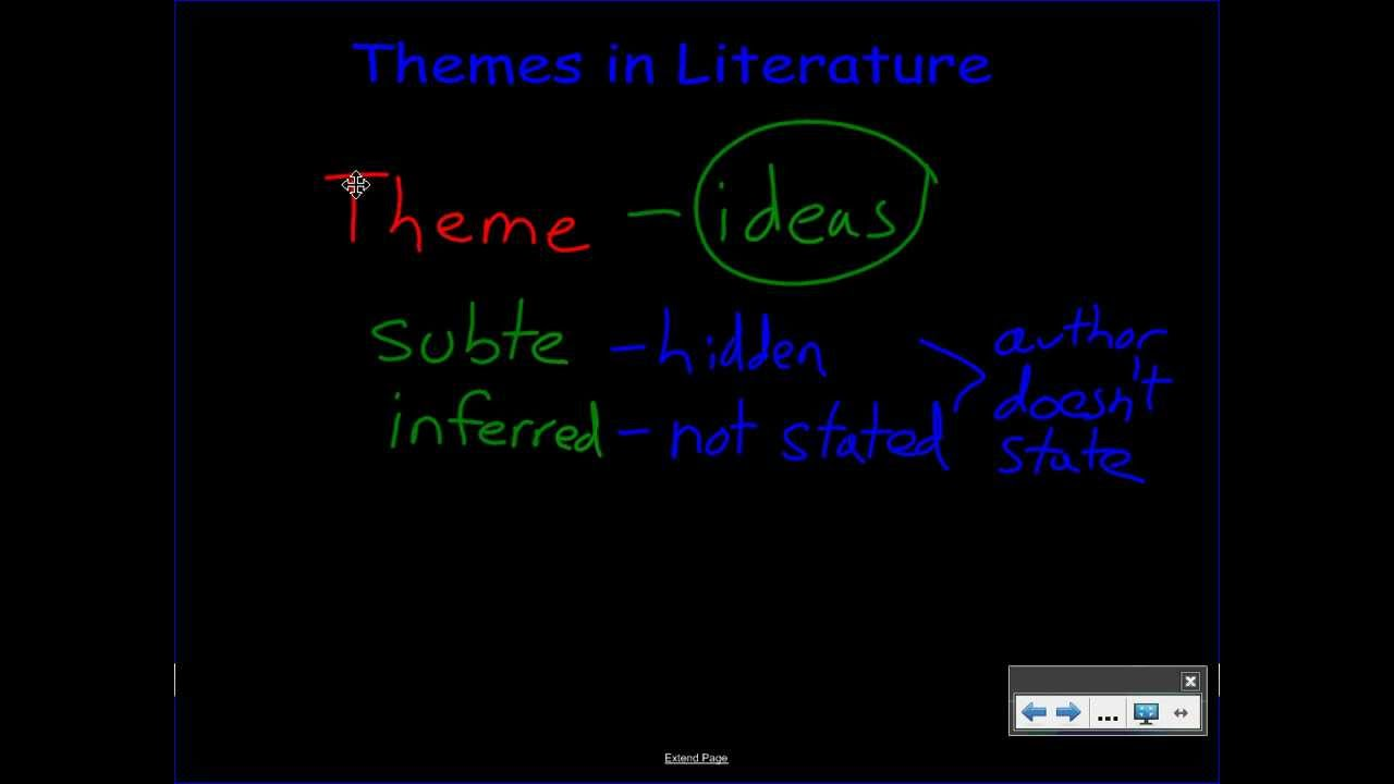 which is an example of a literary theme