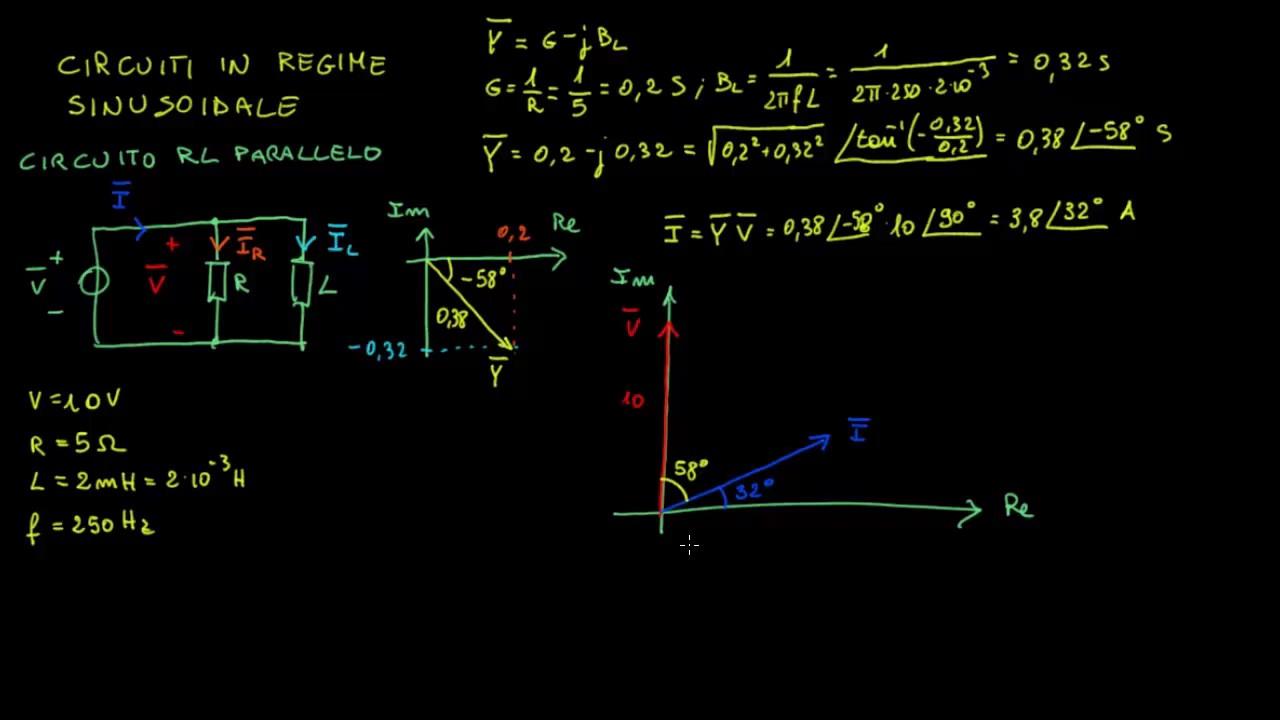 Circuito Rl : Deducción de la respuesta natural de un circuito lc parte