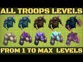 Gambar cover NEW UPGRADE ALL TROOPS IN 3 MINUTES #2 ! ALL TROOPS LEVELS IN 3 MINUTES #2 ! Clash of Clans 2019