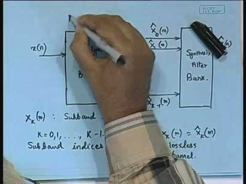 Lecture - 30 AC -3 Decoder