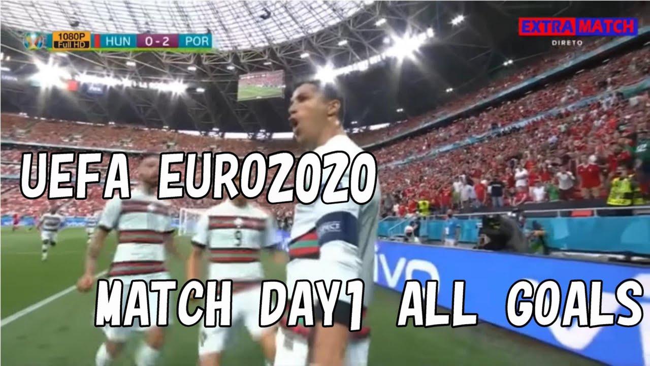 【EURO2020】グループステージ第1節ゴール集!
