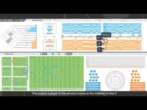 ForVizor: Visualizing Spatio-Temporal Team Formations in Soccer