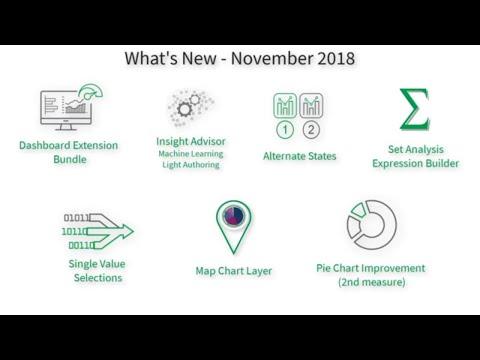 What's new in Qlik Sense November 2018 - YouTube