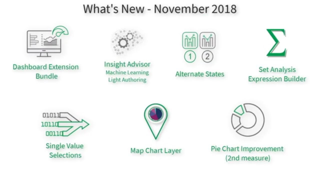 What's new in Qlik Sense November 2018
