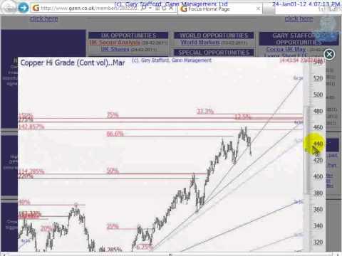 Focus_Signals_Feb_2011.flv