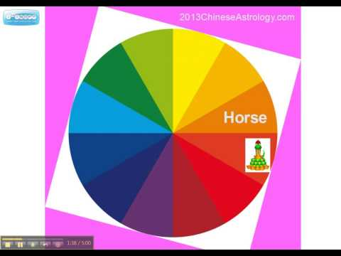 Chinese Astrology 2013 Predictions for Horse