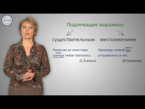 Грамота ру; сайт русского языка  – видео