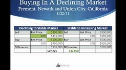 Why It Makes Sense To Buy In A Declining Market Fremont Union City And Newark CA Real Estate